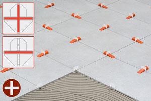 Planfix 3 d nivelliersystem - Nivelliersystem fur fliesen ...